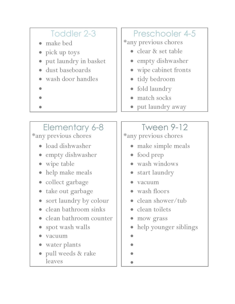 Age Appropriate Chore List For Kids