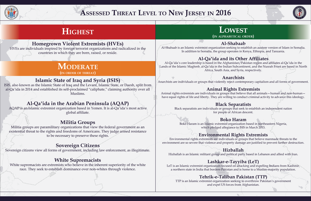 Assessed Threat Level to New Jersey in 2016_Assessed Threat Level.png