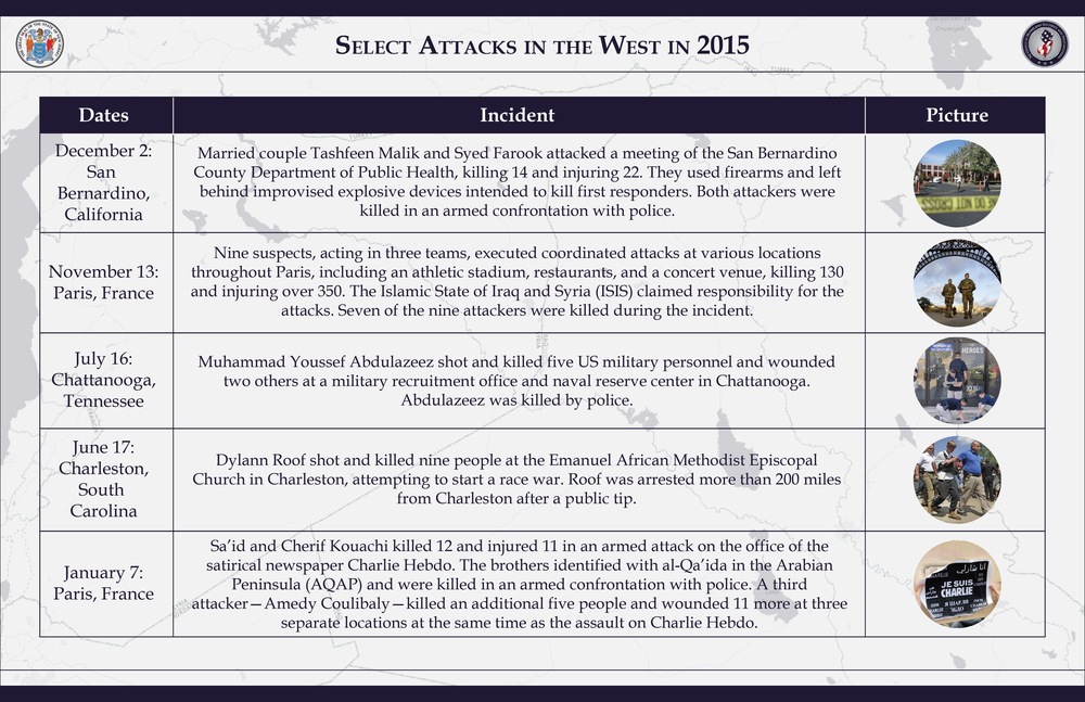 Select Attacks in the West in 2015_Select Attacks in the West in 2015.png