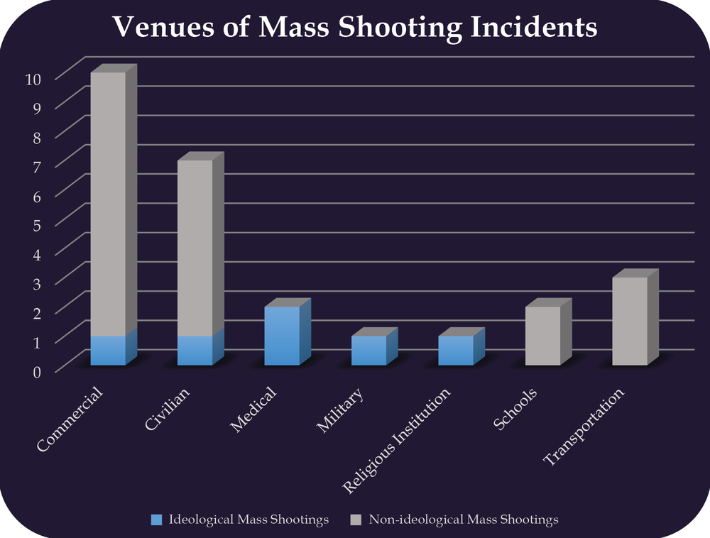 Mass Shooting Graphic - White-02 (2).png