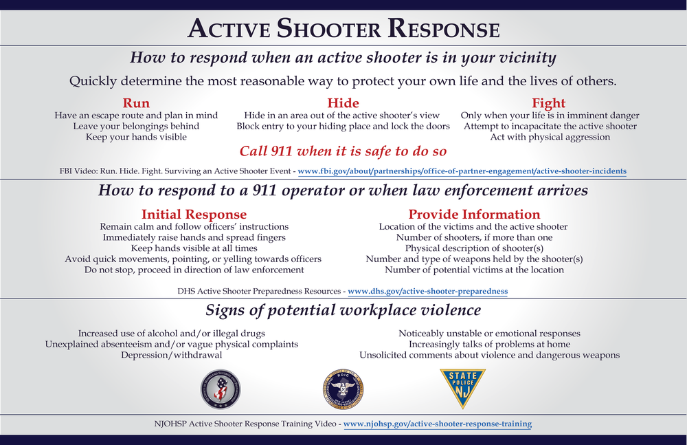 Active Shooter Response Sheet