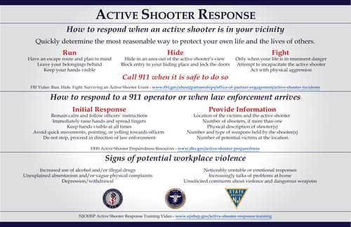 active shooter response sheet