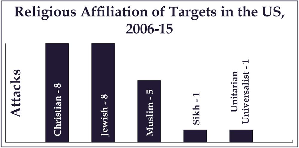 Affiliation Chart.png