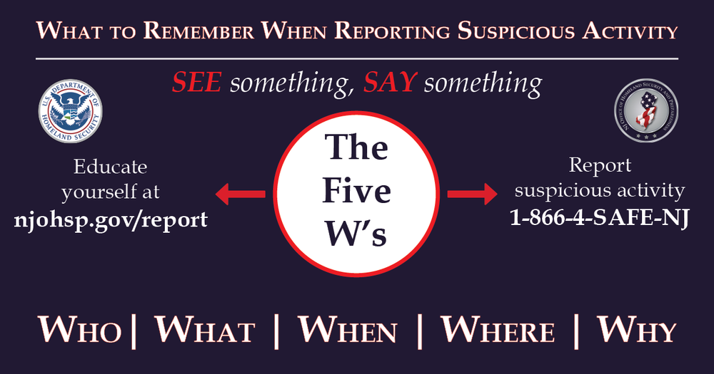 Five W's.png