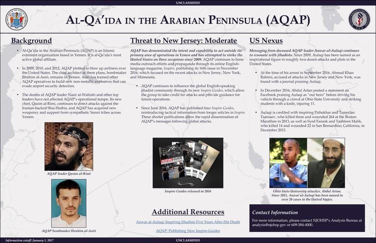 AQAP Snapshot