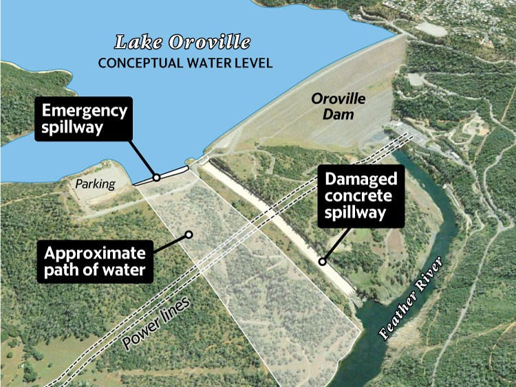 Earthen Spillway Failure Impacts Limited in NJ