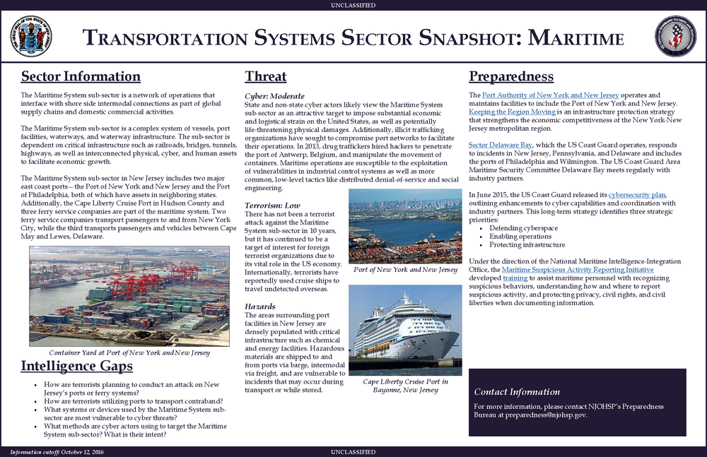 Transportation Systems Sector: Maritime