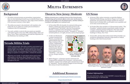 Militia Extremists