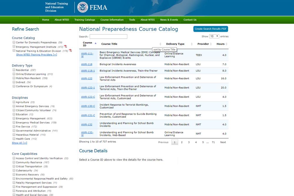 National Preparedness Course Catalog
