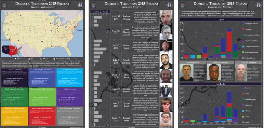 Domestic Terrorism: 2015-Present