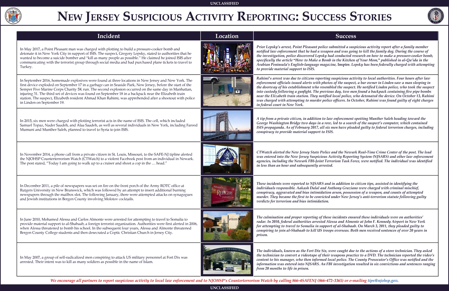New Jersey Suspicious Activity Reporting: Success Stories