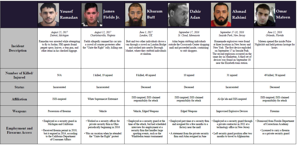 extremists chart.PNG