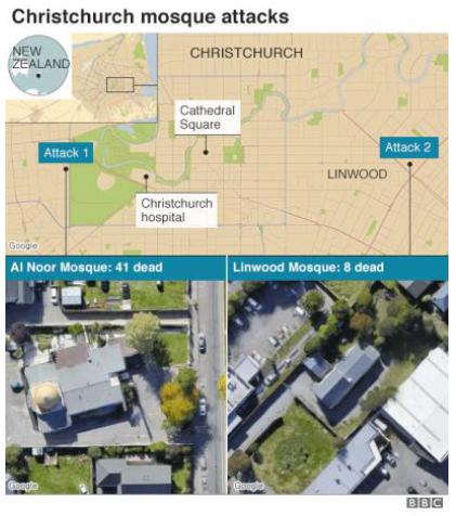 ChristchurchMosqueAttacks.PNG