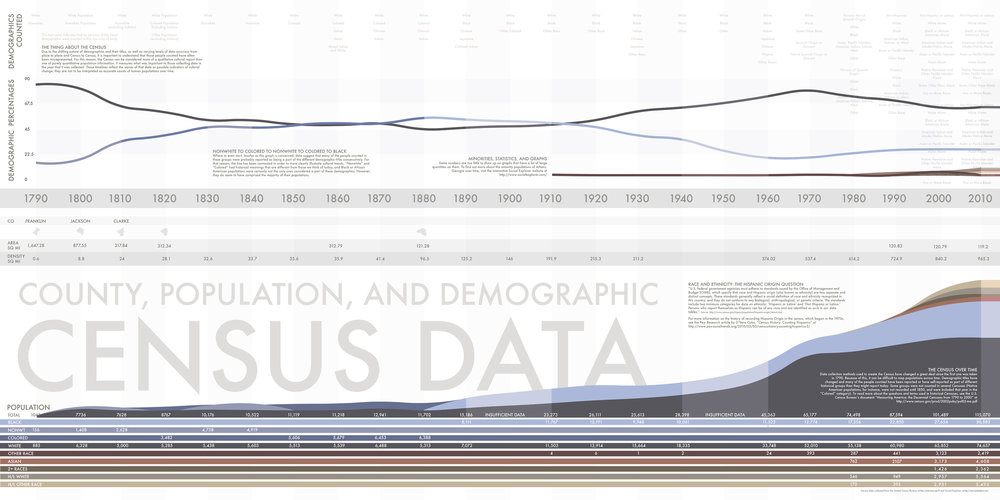 P.Timeline.Demographics.2014.12.18-03+copy.jpg