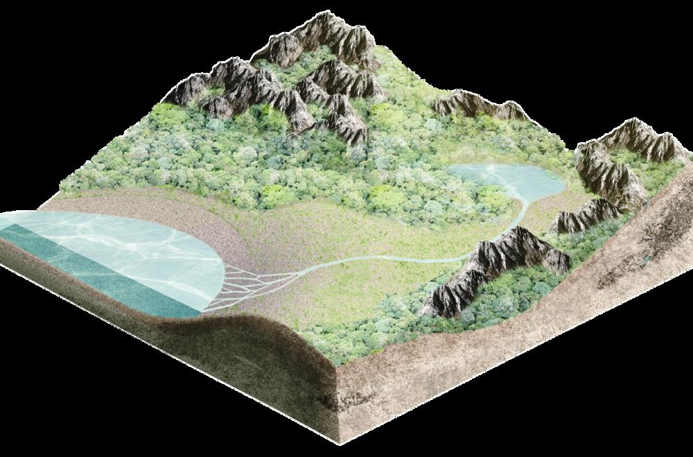 Terra Model