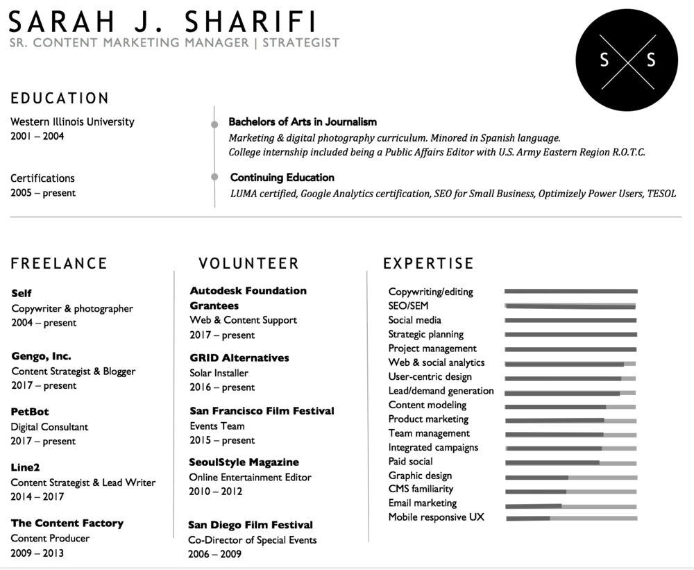 Resume Content Strategist Sarah J Sharifi