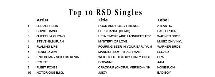 RSDtop10singles.jpg