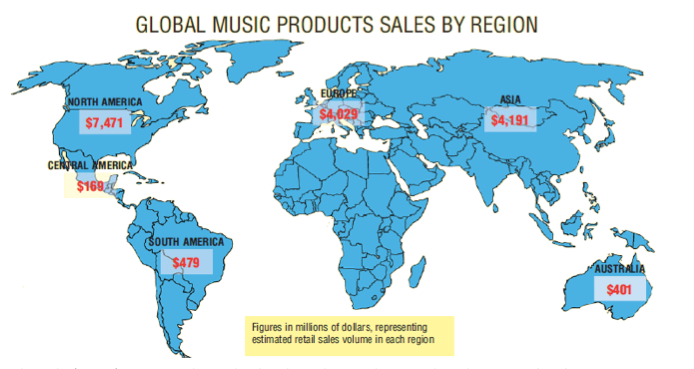 SOURCE: The Music Trades International Almanac