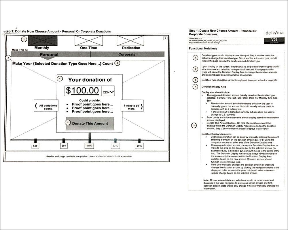 skf-donation-wf-2.jpg