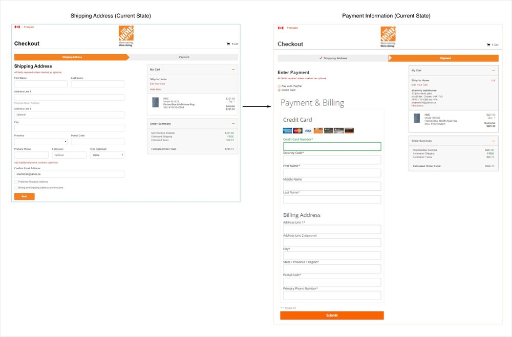 Partial Visual Flow of Current State of Checkout for Standard Shipping