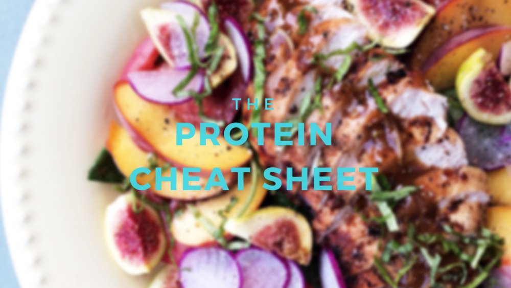 Protein Intake Cheat Sheet