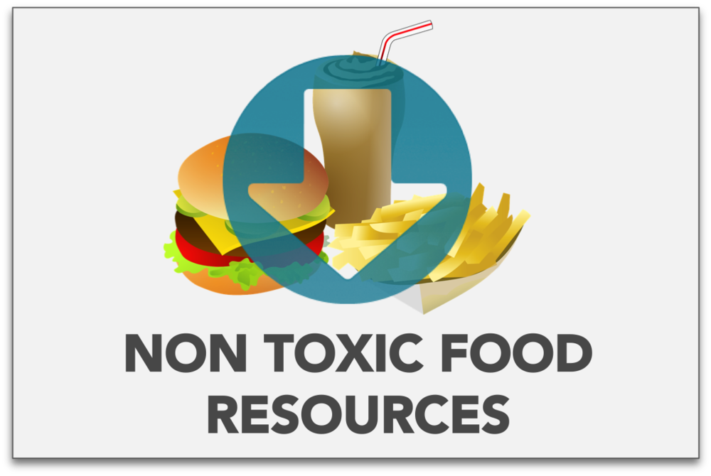 Resources To Minimise Toxins & Inflammation From Your DieT