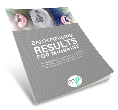 Exclusive report of 380 people with migraine who are using the daith piercing. See performance results over the first 6 months, 12 months and after 1 year.