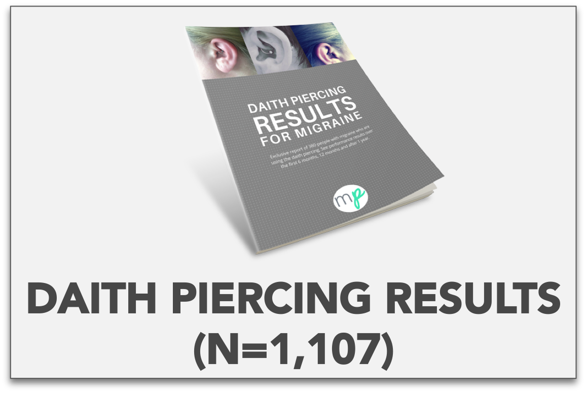 discover how effective the daith piercing is for over 1,000 people with migraine