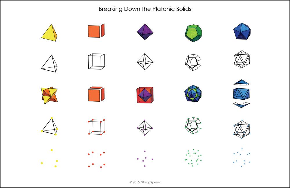 PlatonicDiagrams.jpg