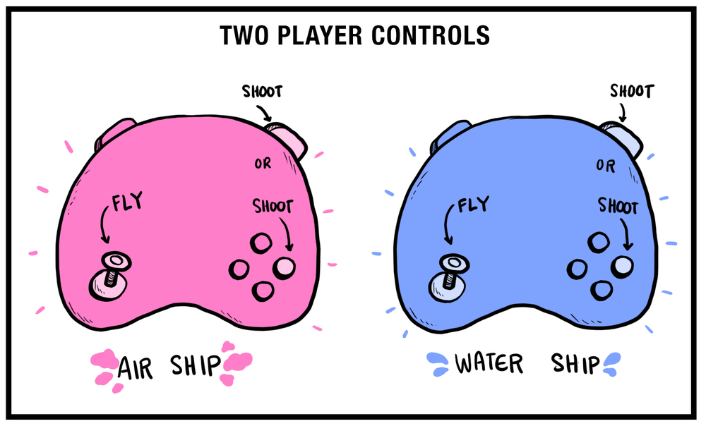 controllers 2P.jpg