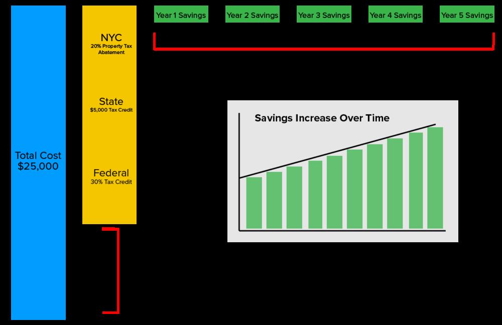 Solar Cost Basics.png