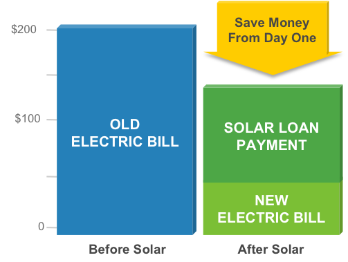 solar_loan_example.png