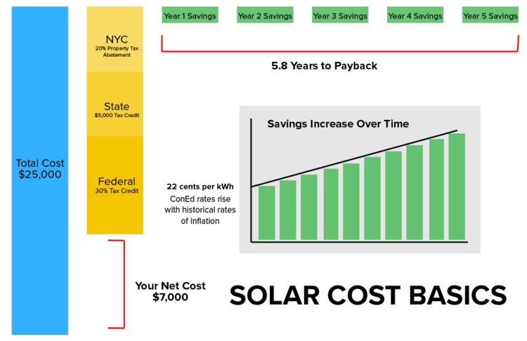Solar+Cost+Basics.png