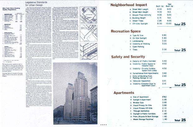 Housing Quality Zoning — Environmental Simulation Center