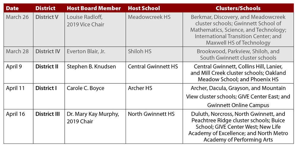 2019 General ABM Table_April meetings.jpg