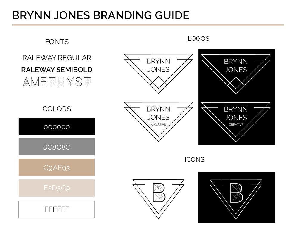 ACC-BrynnJones-BrandingGuide-01.jpg