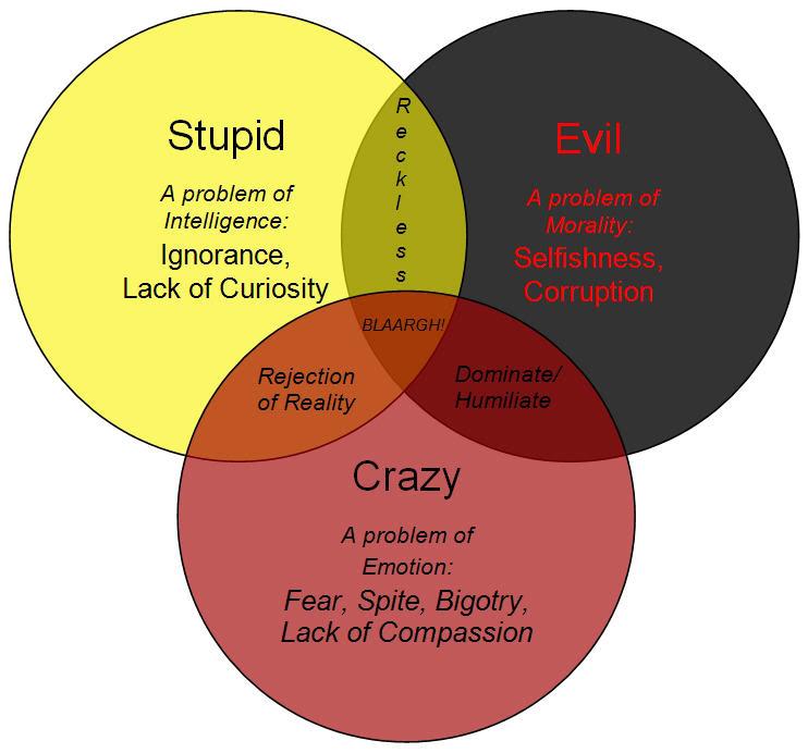 stupidcrazyevil.jpg