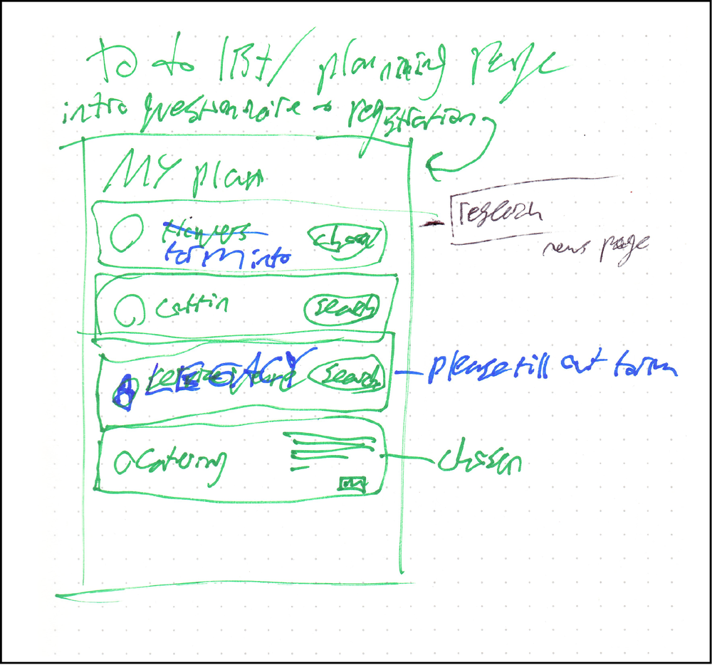 Original sketch of wireframe