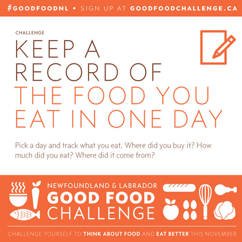 NL Good Food Challenge: Keep a Record of the Food You Eat in One Day