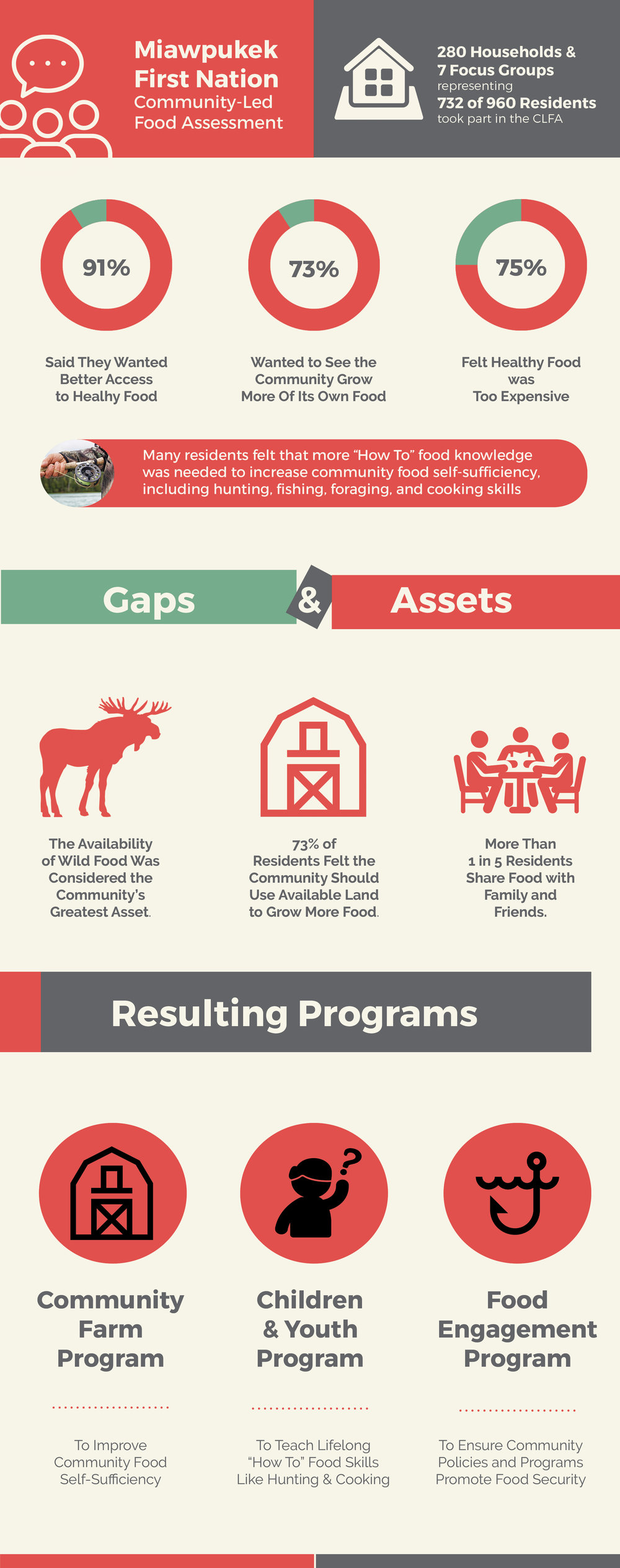 miawpukek CLFA (updated).jpg