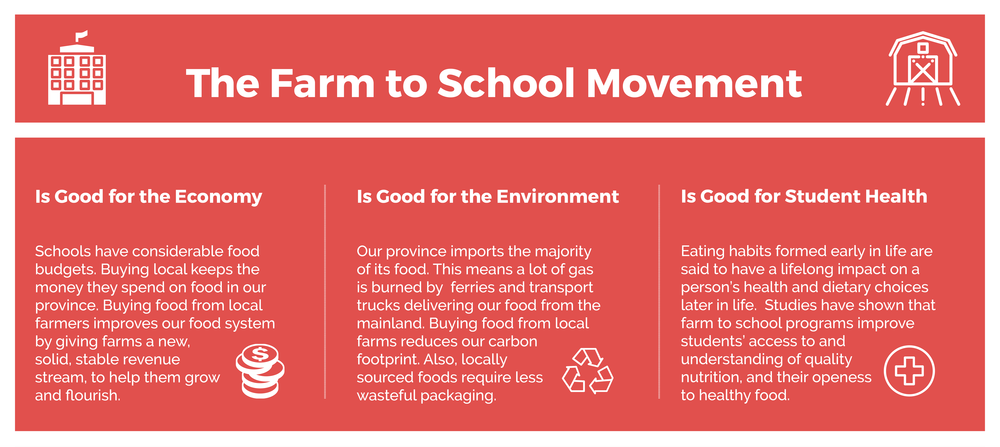 Farm to School benefits 2.png