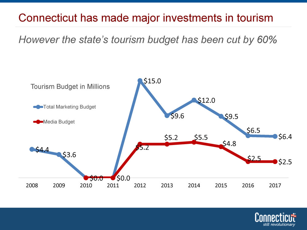 TourismInvestment_Page_7.jpg