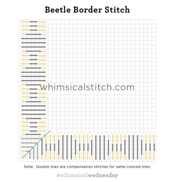 Beetle Border.jpg
