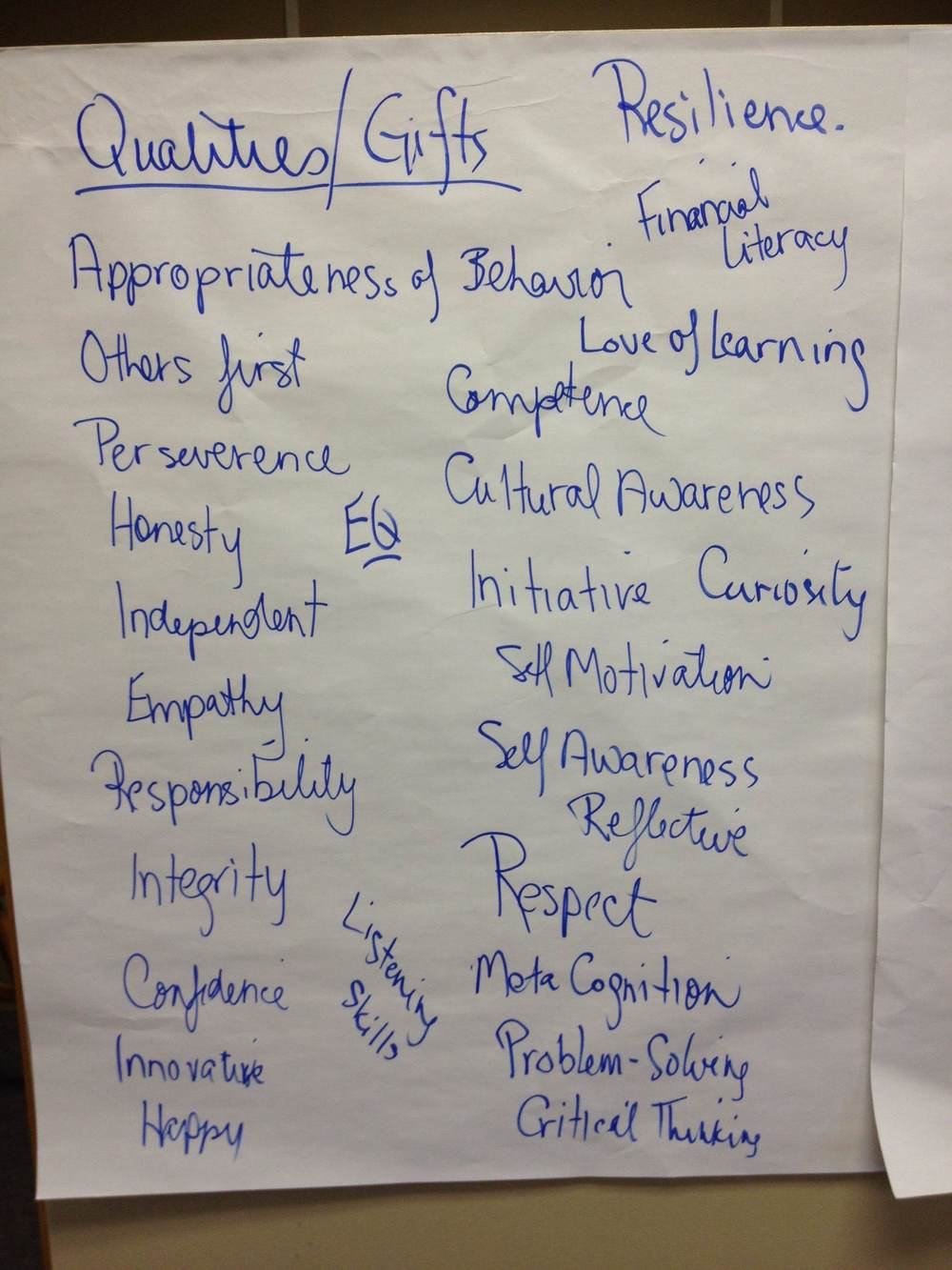 The qualities and gifts we want to teach our students.