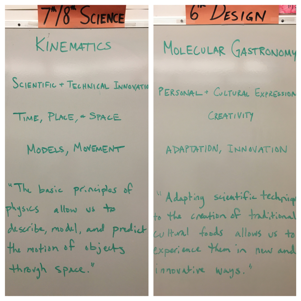 Current units in science and design.
