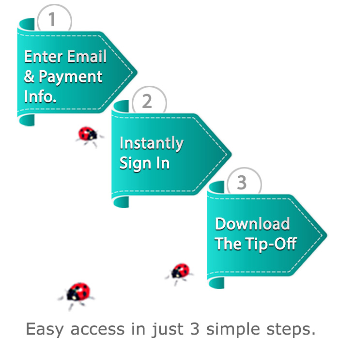 cosmic energy forecast