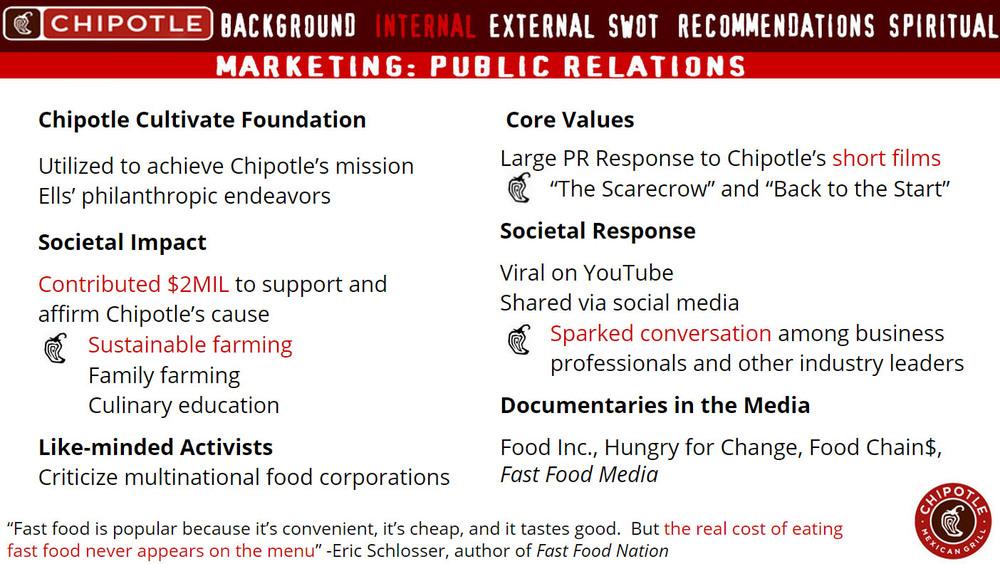 chipotle values