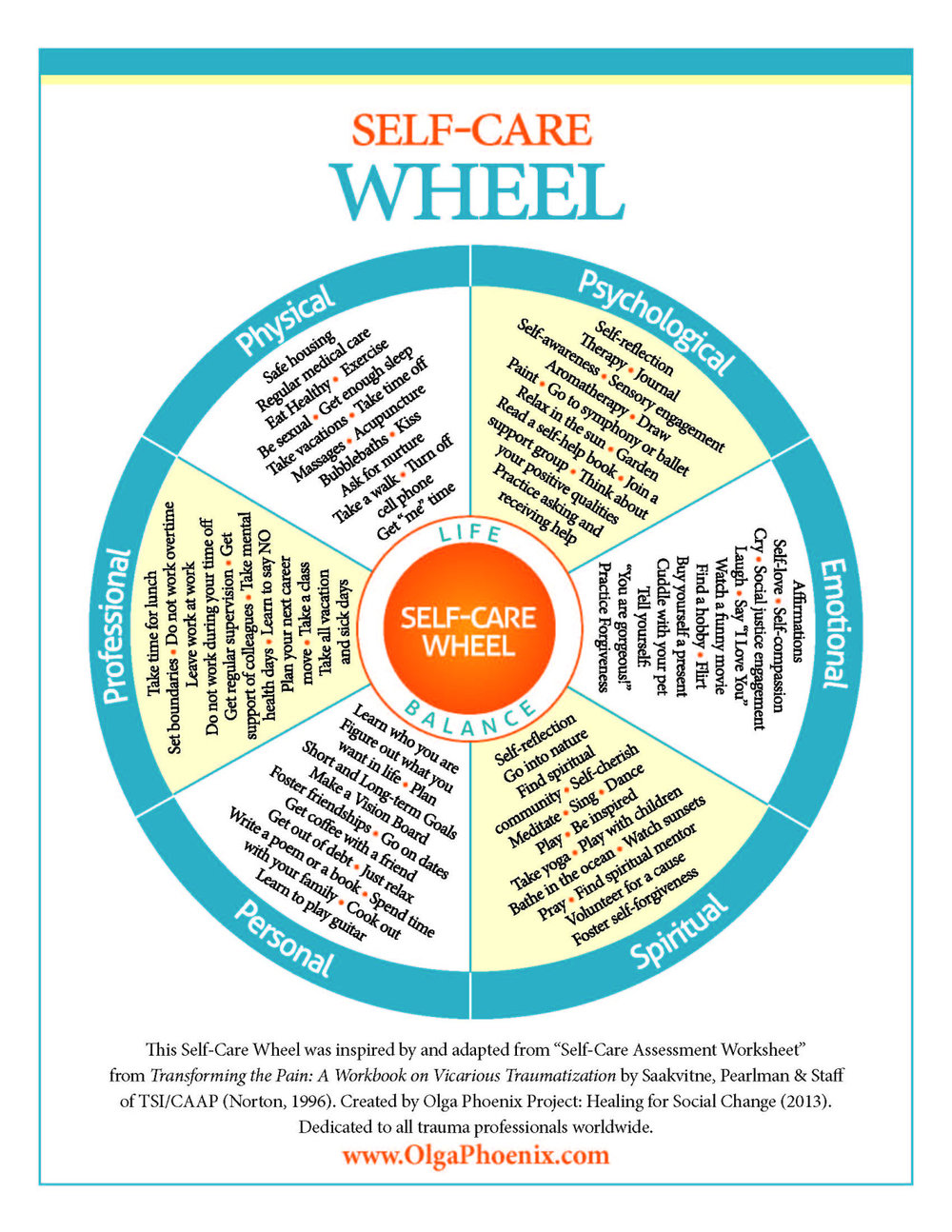 Self-care wheel. What on here are you already practicing and what new practices can you try?