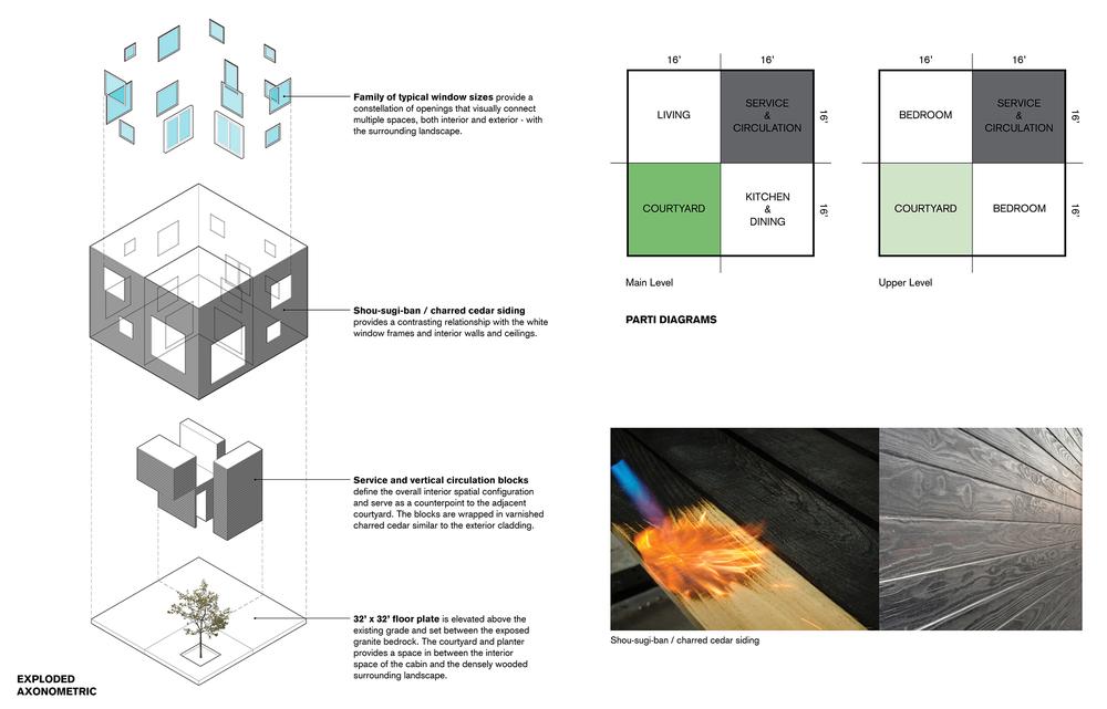 RCC-diagrams.jpg