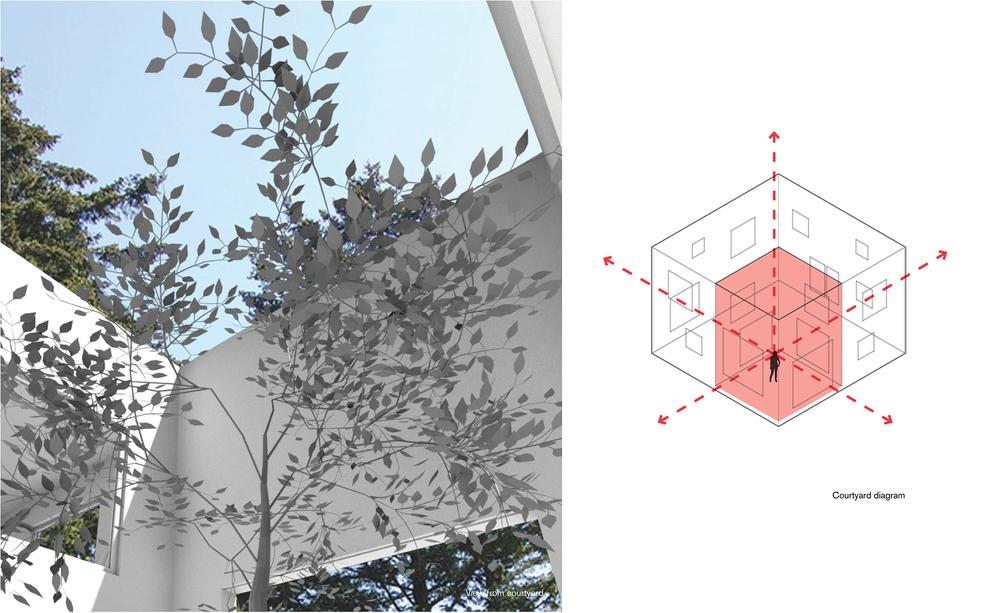 RCC-redering_diagram-1.jpg